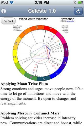 Astrolabe Birth Chart Erkalnathandedecker