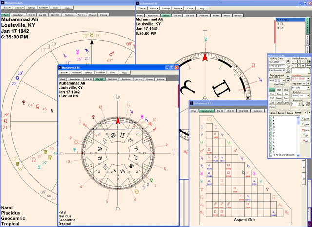 Nova Chartwheels subsidiary chart