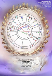 Leo Chart Art in Solar Fire