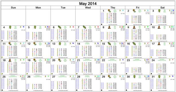Solar Fire Gardening Calendar
