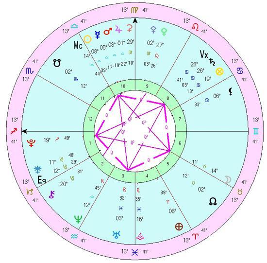 ASTROLABE: Grand Quintiles article